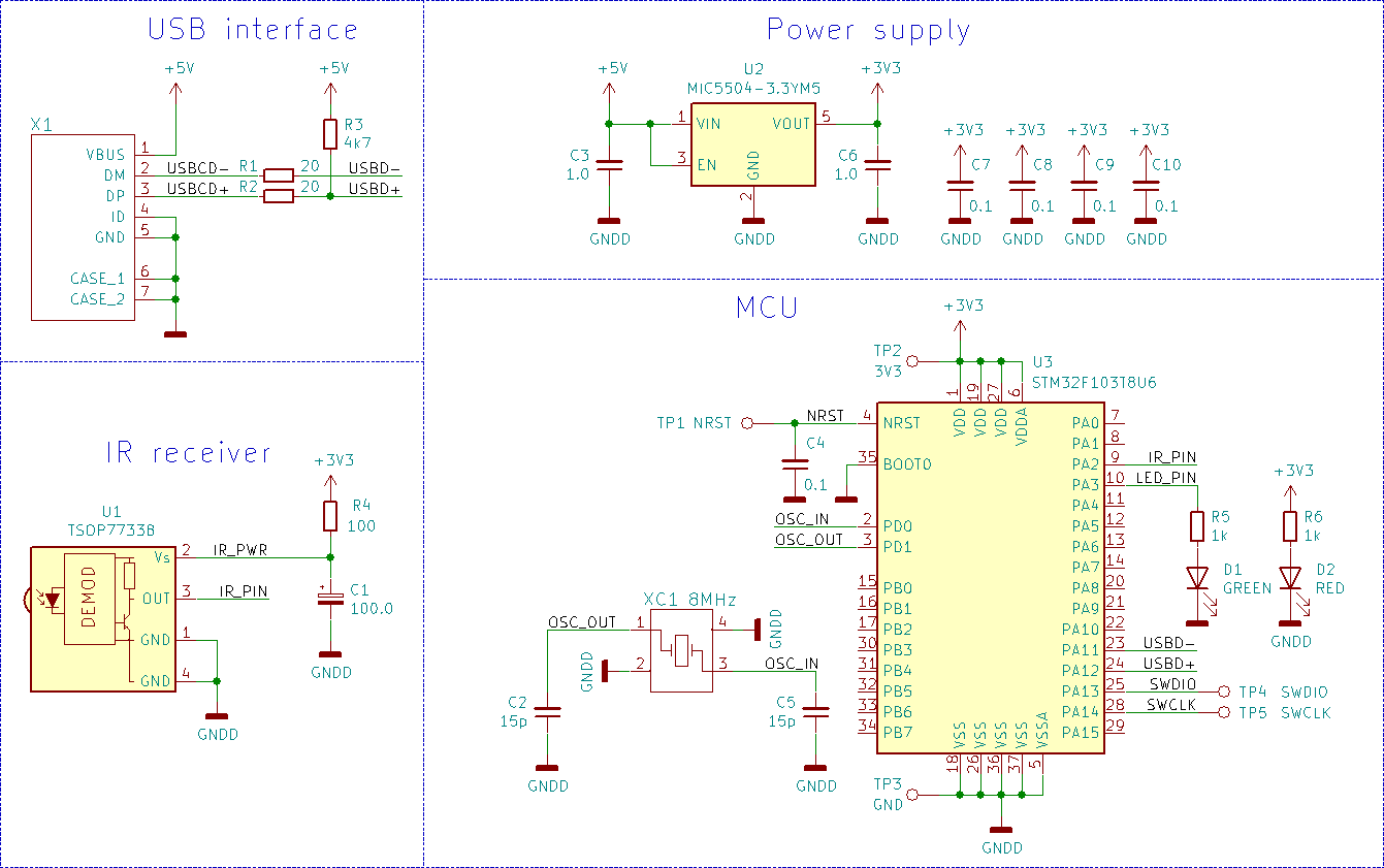 IRMP Mini schematic